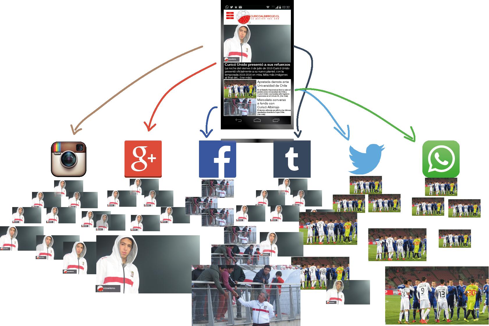redes sociales difundir